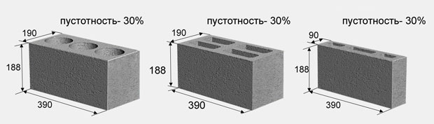 keramzito-betonnie-bloki_razmer